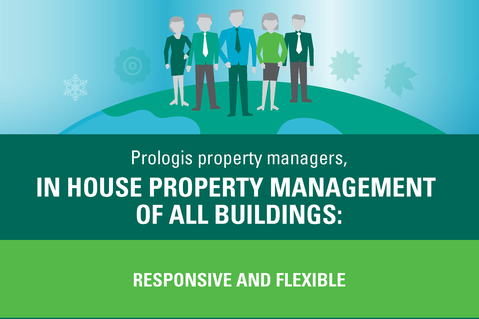 Property Management Infographic